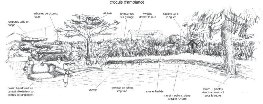 jardin d'Anne-Laure et Mehdi_juillet 2020_Page_4 - Copie