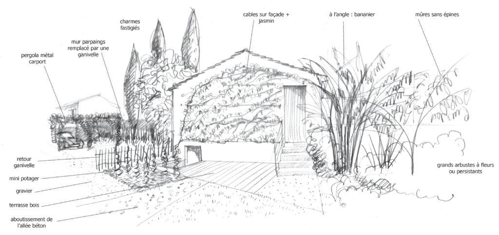 jardin d'Anne-Laure et Mehdi_juillet 2020_Page_5 - Copie