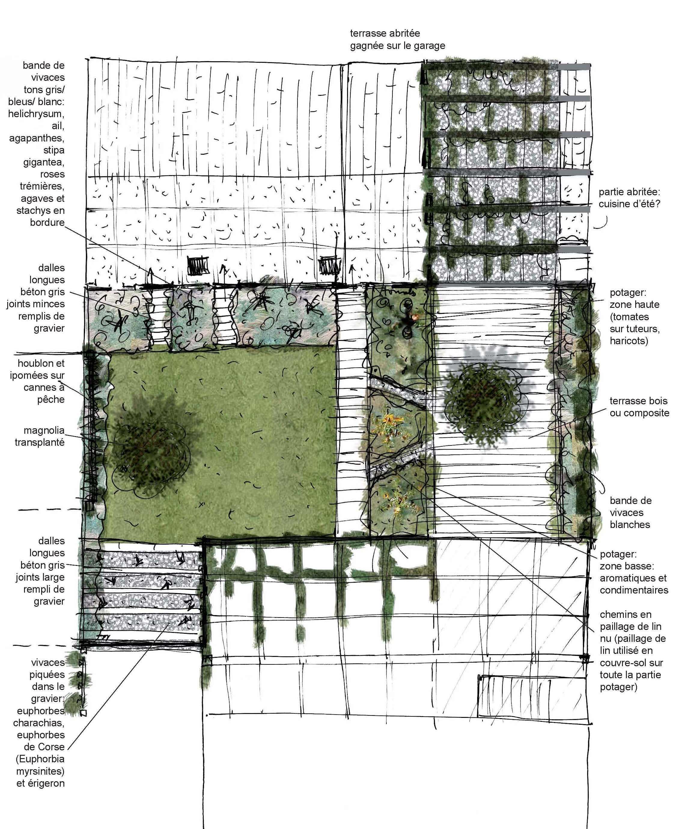 Coach jardin atelier du sablier for Le jardin imperial marines de cogolin