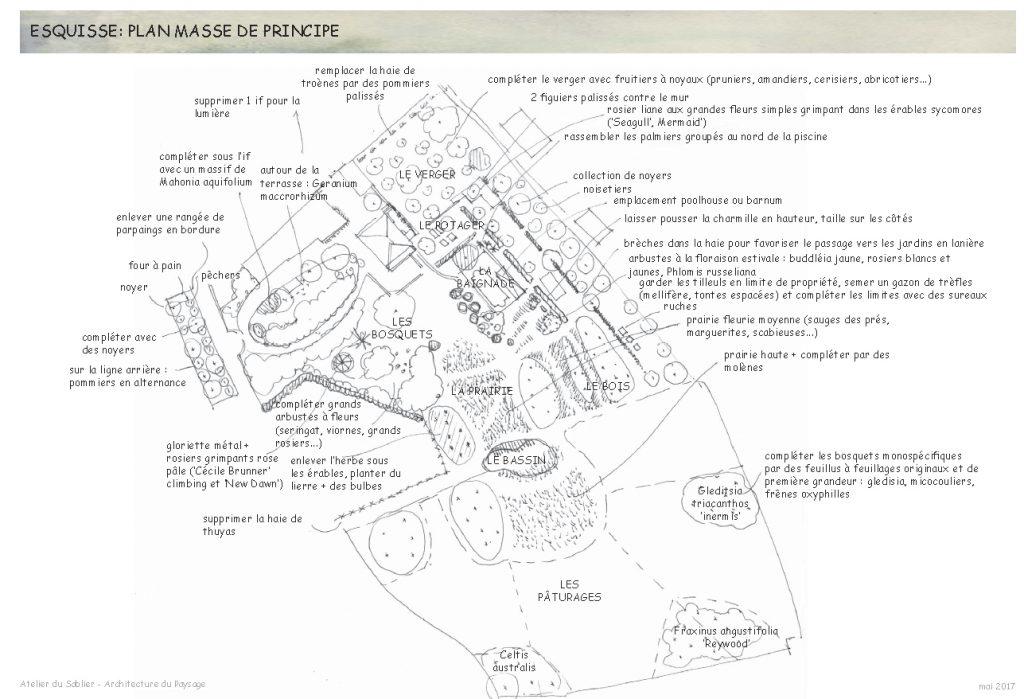 parc W_Page plan principe